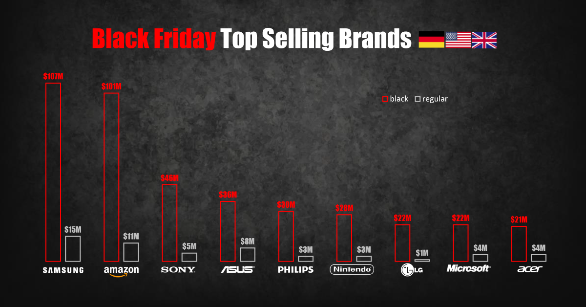 Black Friday is Now a Global E-Commerce Phenomenon