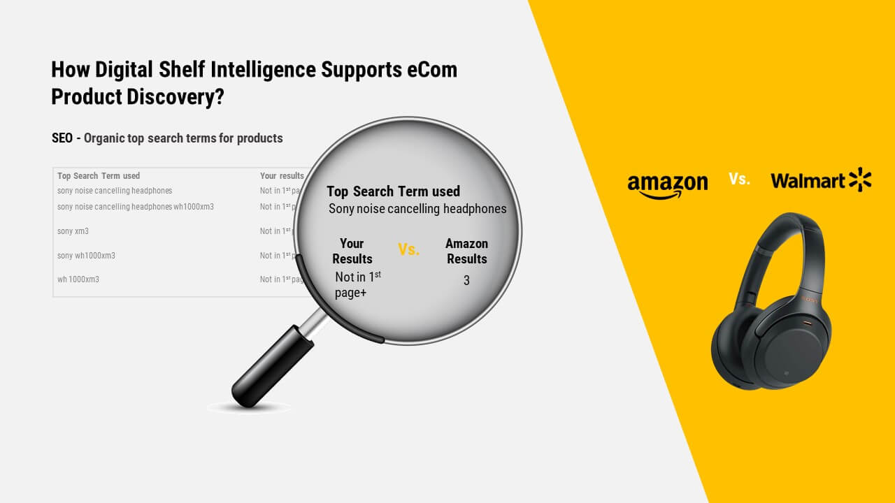 How Digital Shelf Intelligence Supports eCom Product Discovery